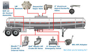 crude oil trailer trailer loading diagrams highest level of engineering, dependability and performance, while also ensuring maximum safety in the transporting, loading and unloading of crude oil