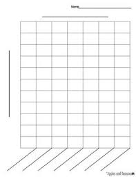 Charts And Graphs Templates Bar Graph Templates Bar Graph Template Graphing