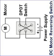 sunnydgreat4real creativity and advancement in technology dc motor reversing switch schematic wiring diagram 285x275