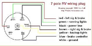 rv trailer wiring diagram wiring all about wiring diagram 6 way trailer plug wiring diagram at Rv Plug Diagram