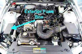 2007 ford mustang gt fuse box location and diagram finding the fuse box diagram 2007 mustang at Fuse Box 2007 Mustang