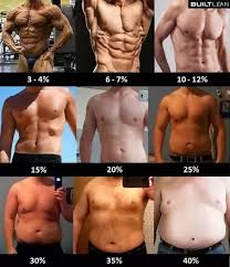 Six Pack Abs Workout Chart What Is The Best Routine To Get Six Pack Abs In 2 Months