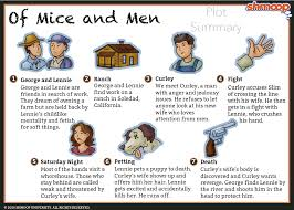 of mice and men summary click the plot infographic to