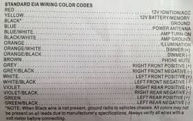 metra wiring harness color codes metra image need color code instruction sheet for wire harness metra 70 1771 on metra wiring harness color