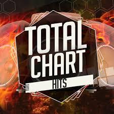 Kkbox Chart Chart Hits 2015 Total Chart Hits Kkbox