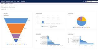 Microsoft Dynamics Crm Charts And Dashboards 5 Crm Dynamics