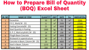 Excel bill template 14 free excel documents download, basic invoice with unit price, bills of quantities in 2019 quote template education, coins v11 07, bill of quantities excel template. How To Prepare Bill Of Quantities Boq 2021 Youtube