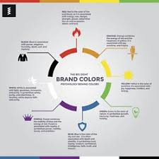 Color Wheel Pro Color Meaning Pearltrees
