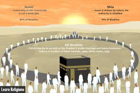 Divisions Of Islam Chart Key Differences Between Shia And Sunni Muslims