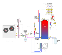 Hydronic Heating Design Software Closed Loop Hydronic Heating System Design Wiring
