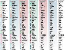 Free Downloadable And Printable Bible Reading Bookmarks Wit