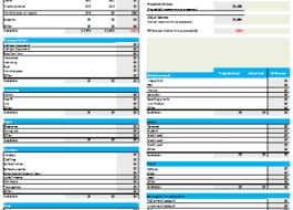 Family Monthly Budget Calculator Budget Templates For Excel