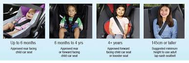 a child who is properly secured in an approved child car seat is less likely to be injured or killed in a car crash than one who is not