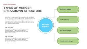 Vertical Merger Example Merger And Acquisition Ppt Templates Slidebazaar