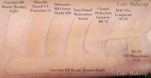 makeup forever hd foundation dupe saubhaya makeup