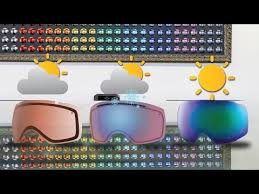 Spy Goggles Lenses Chart Ski Snowboard Goggle Lens Color Guide Sportrx Youtube