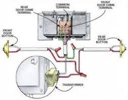 friedland doorbell transformer wiring diagram images transformer doorbell how to wiring diagram transformer