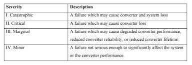 Failure Mode Aei Systems Analog Heavy Lifting