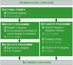 changing education system essay ga changing education system essay