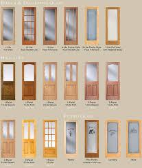 interior glass door. Brilliant Glass Terrific Interior French Door Glass Stunning Styles  Remodel Designing With