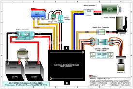 ford e wiring diagram ford e 150 wiring diagram ford wiring diagrams online
