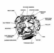 leece neville alternator wiring diagram leece neville amp alternator alternator wiring diagram bosch wiring diagram 66021423 alternator details prestolite leece neville bosch vw alternator wiring