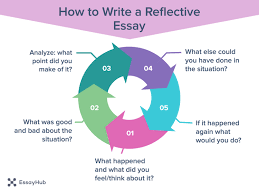 reflective essays sample reflexive essay org how to write a reflective essay essayhub