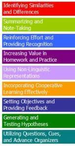 151 Best Teacher Evaluation Images Teacher Evaluation