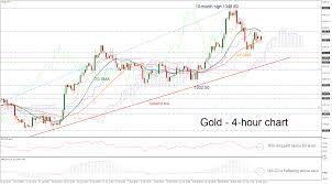 Gold Chart Technical Indicators Technical Analysis Gold Retreats Within Smas Indicators