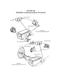 An tsc 86 satellite munications terminal terminal 8 ft antenna