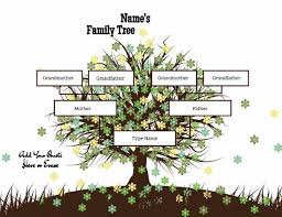 Family Tree Maker Templates Unique Templates Family Tree Template