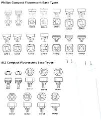 Automotive Bulb Chart Pdf Bulb Types Chart Caravan Home Understanding Light Base Screw