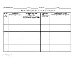 Behavior Tracking Chart By Kyra Knox Teachers Pay Teachers