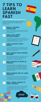 7 Tips To Learn Spanish Fast I Will Teach You A Language