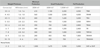 Mill Size Chart Horween Leather Co