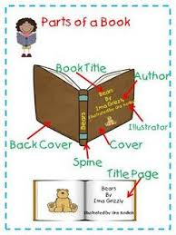 A Good Anchor Chart For The Parts Of A Book Printable