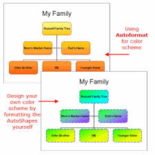 Learn How To Create A Family Tree In Powerpoint Make A
