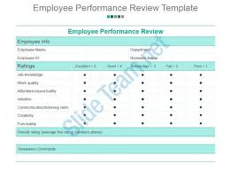 Template For Employee Performance Review Employee Performance Review Template Powerpoint Presentation