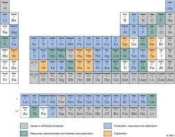 1. Introduction - Geoscience Australia