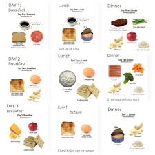 Military Diet Chart India Lose 10pounds In A Week With The Military Diet Like It Up