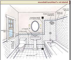 Design Bathroom Tool Bathroom Layout Software Artenzo