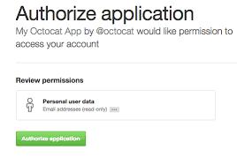 Basics of Authentication | GitHub Developer Guide