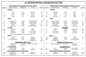 Eye Exam Chart For Dmv Symbolic Texas Dps Eye Test Chart Ohio Bmv Eye Exam Chart