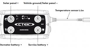 rv battery isolator wiring diagram wiring diagram and hernes rv battery wiring diagram diagrams