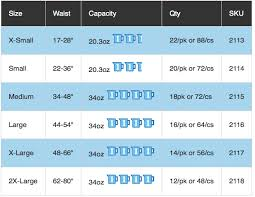 Unbiased Pampers Easy Ups Size Chart Pampers Easy Ups