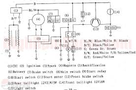 taotao 125 atv wiring diagram taotao printable wiring 110cc chinese atv wiring diagram wirdig source