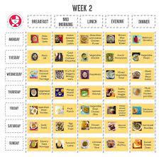 2 Year Kid Food Chart 1 Year Baby Food Chart