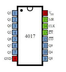 ic 4017 decade counter pin configuration of ic and applications 2017 wiring diagram for sprinter chassis 3500 at 4017 Wiring Diagram
