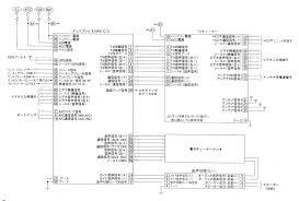 nissan elgrand wiring diagram nissan wiring diagrams online giving away s2 standard clarion headunit cd boot stacker on nissan elgrand stereo wiring diagram