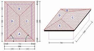 Hasil gambar untuk cara menghitung kebutuhan jumlah genteng